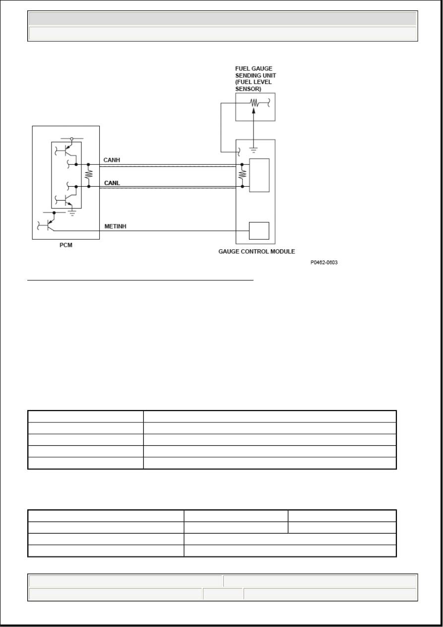 fuel level sensor circuit low voltage