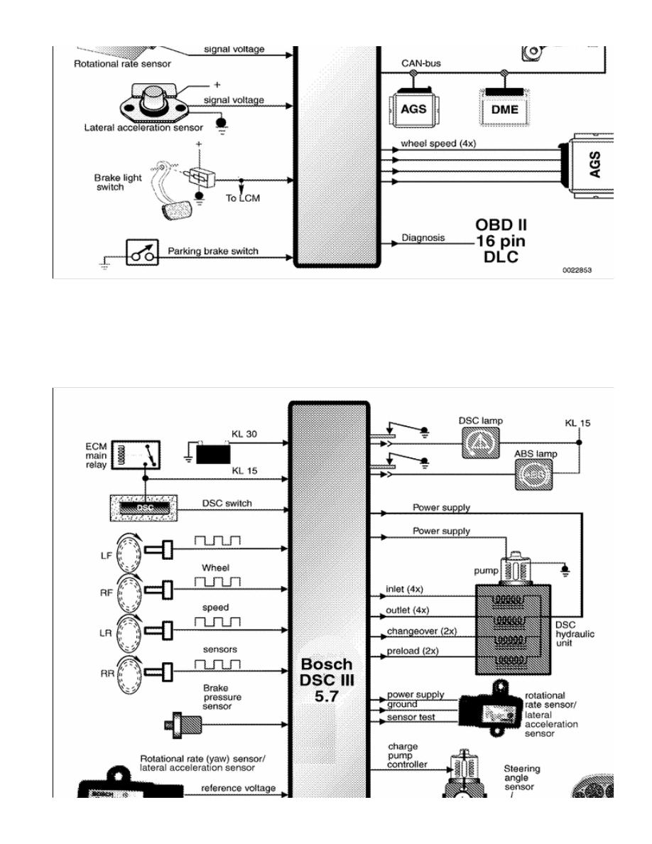 E46 Abs Wiring Diagram | Wiring Diagram