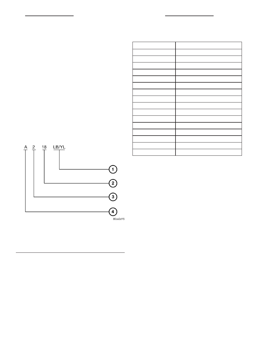 Chrysler Pt Cruiser Manual Part 534