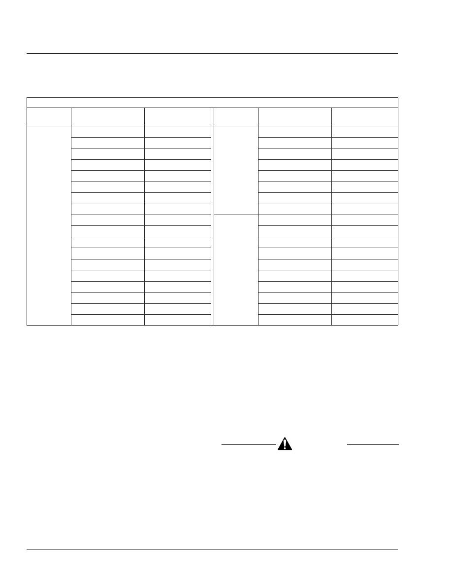 Freightliner FLA/FLB/FLC/FLD/FLL  Manual - part 26