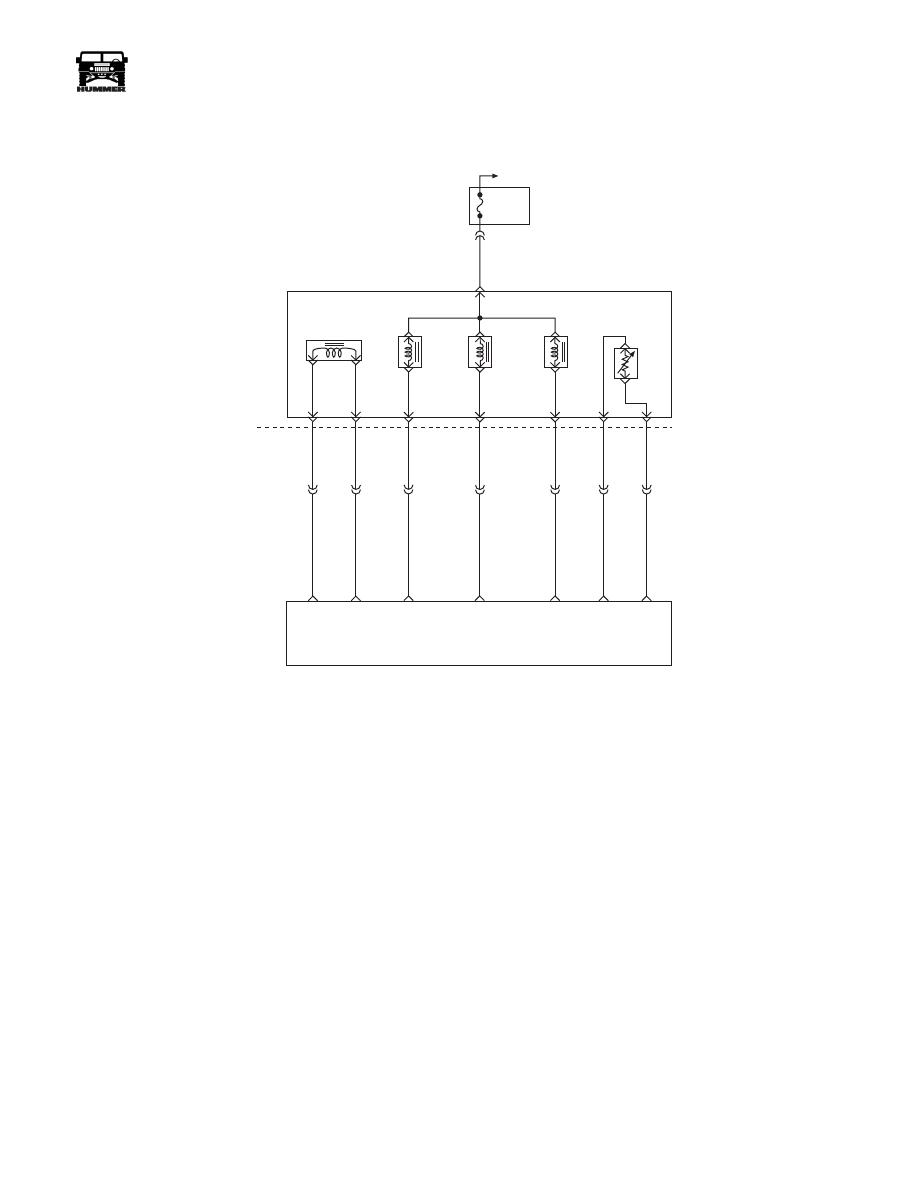 Hummer H1 (2002+)  Manual - part 73