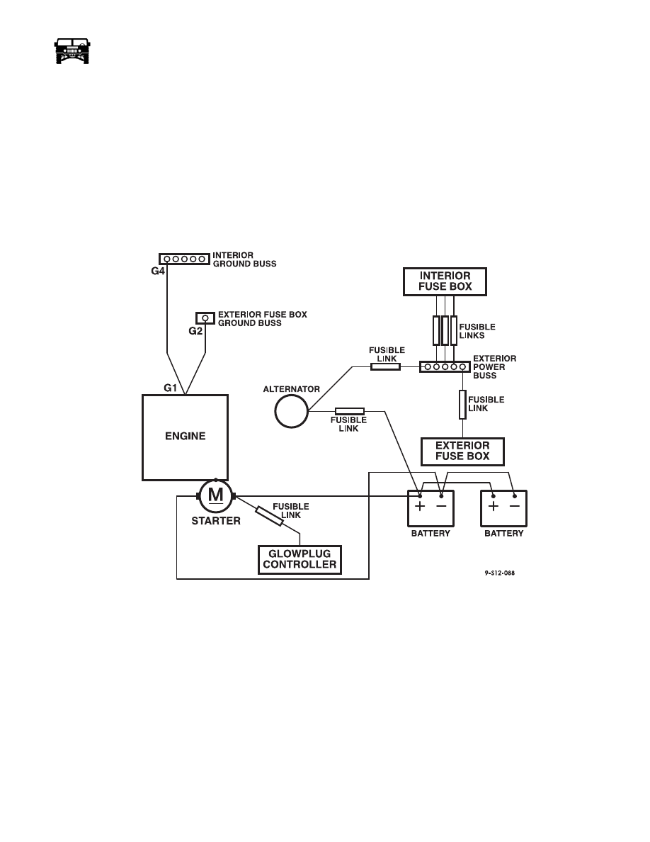 Hummer H1 (2006+). Manual - part 338 on