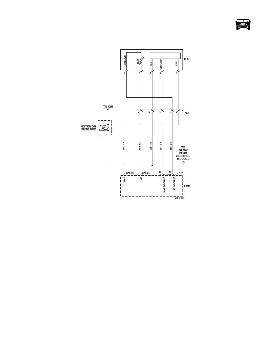 Hummer H1 (2006+). Manual - part 61