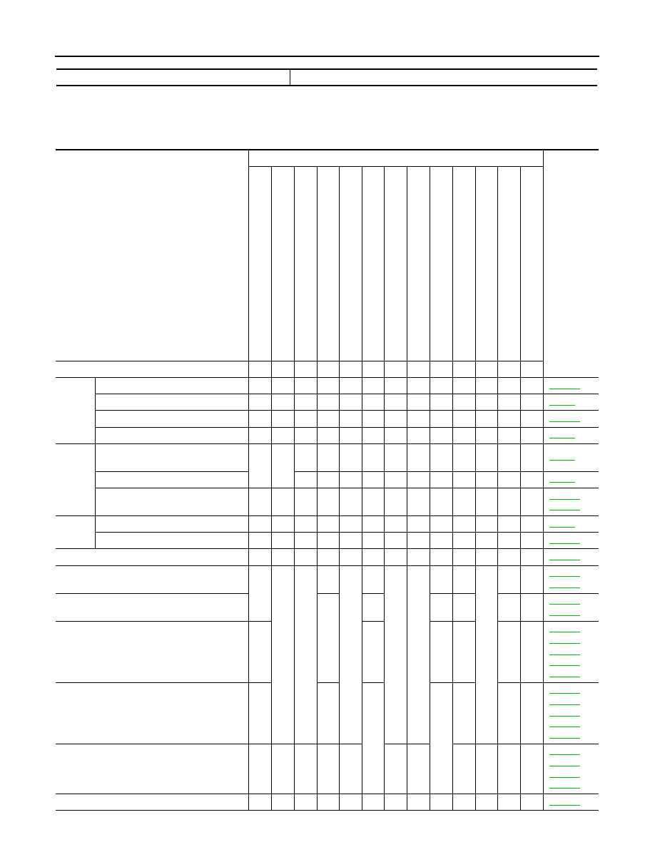 Infiniti FX35 / FX45  Manual - part 333