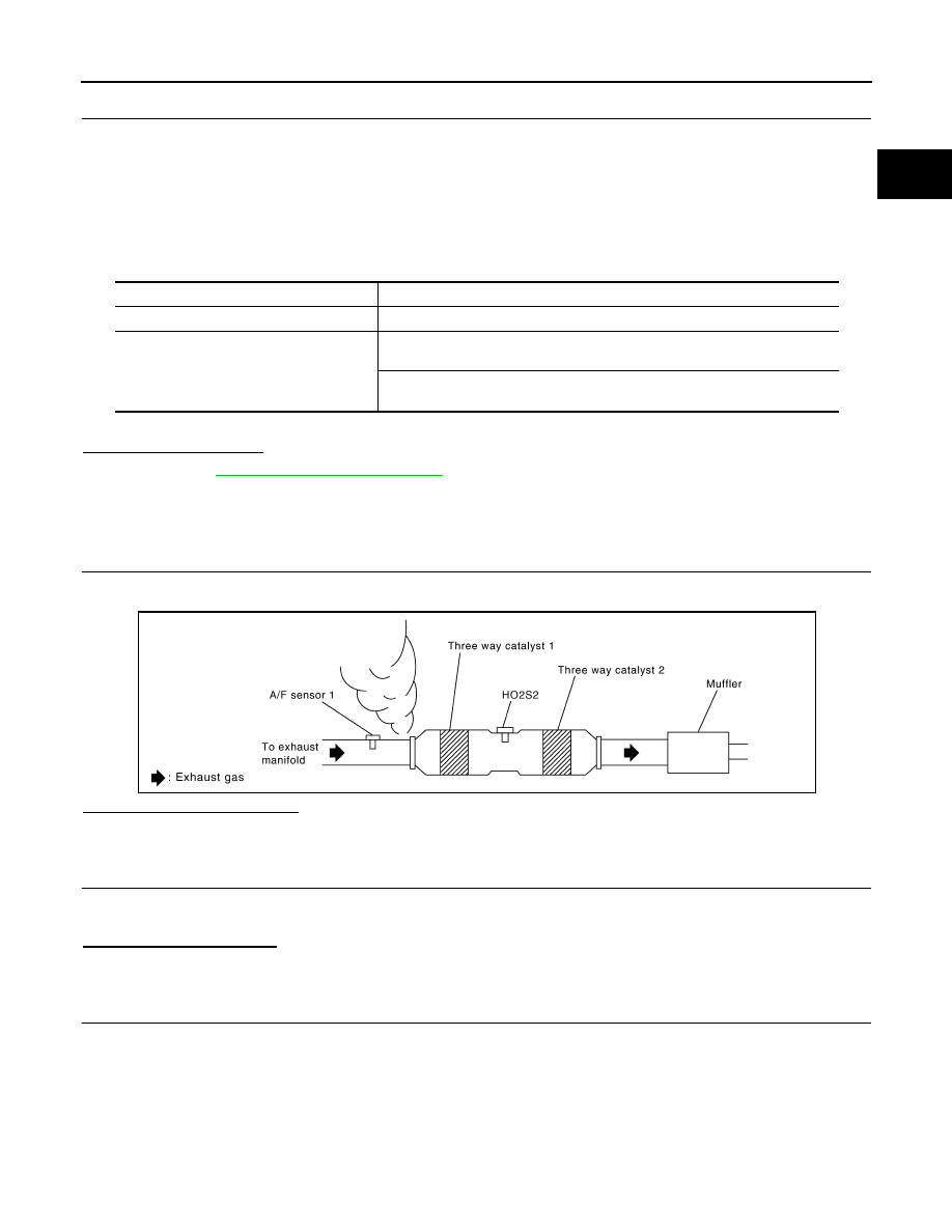Infiniti G37 Coupe Manual Part 513 Fuel Pump