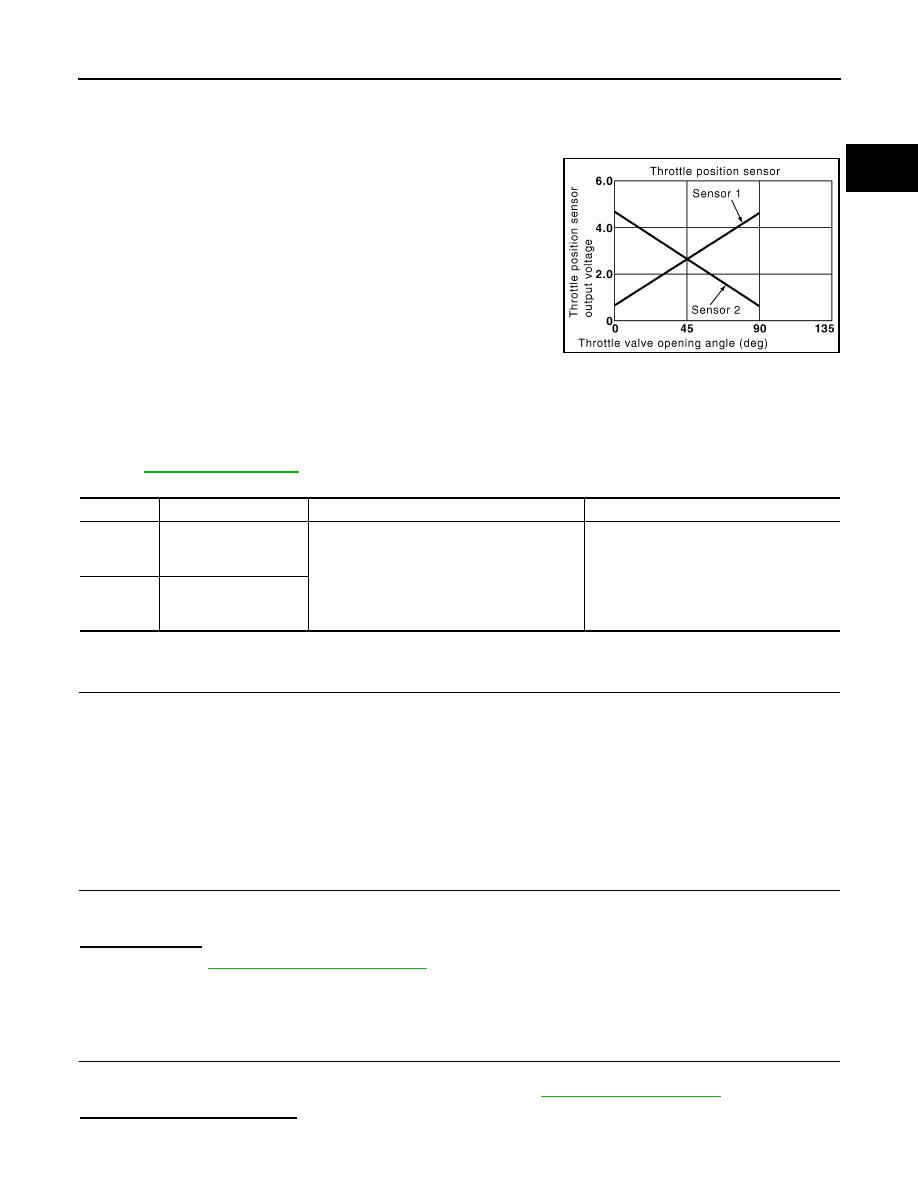 Manual - part 555
