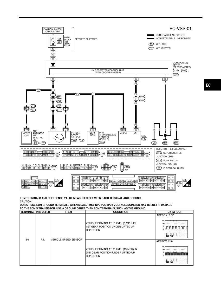 Infiniti I30 (A33). Manual - part 278Zinref.ru