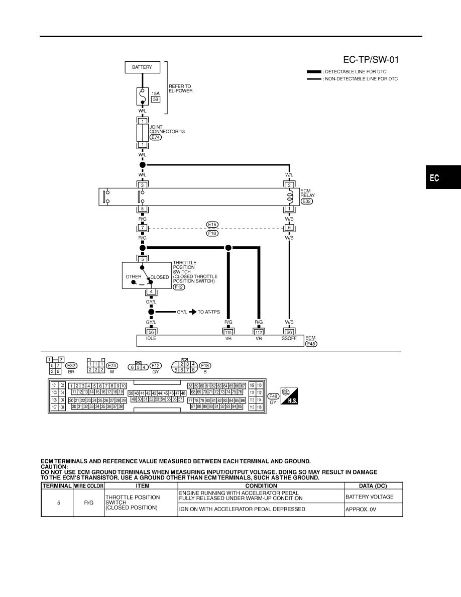 Infiniti I30 A33 Manual Part 281 E32 Wiring Diagram