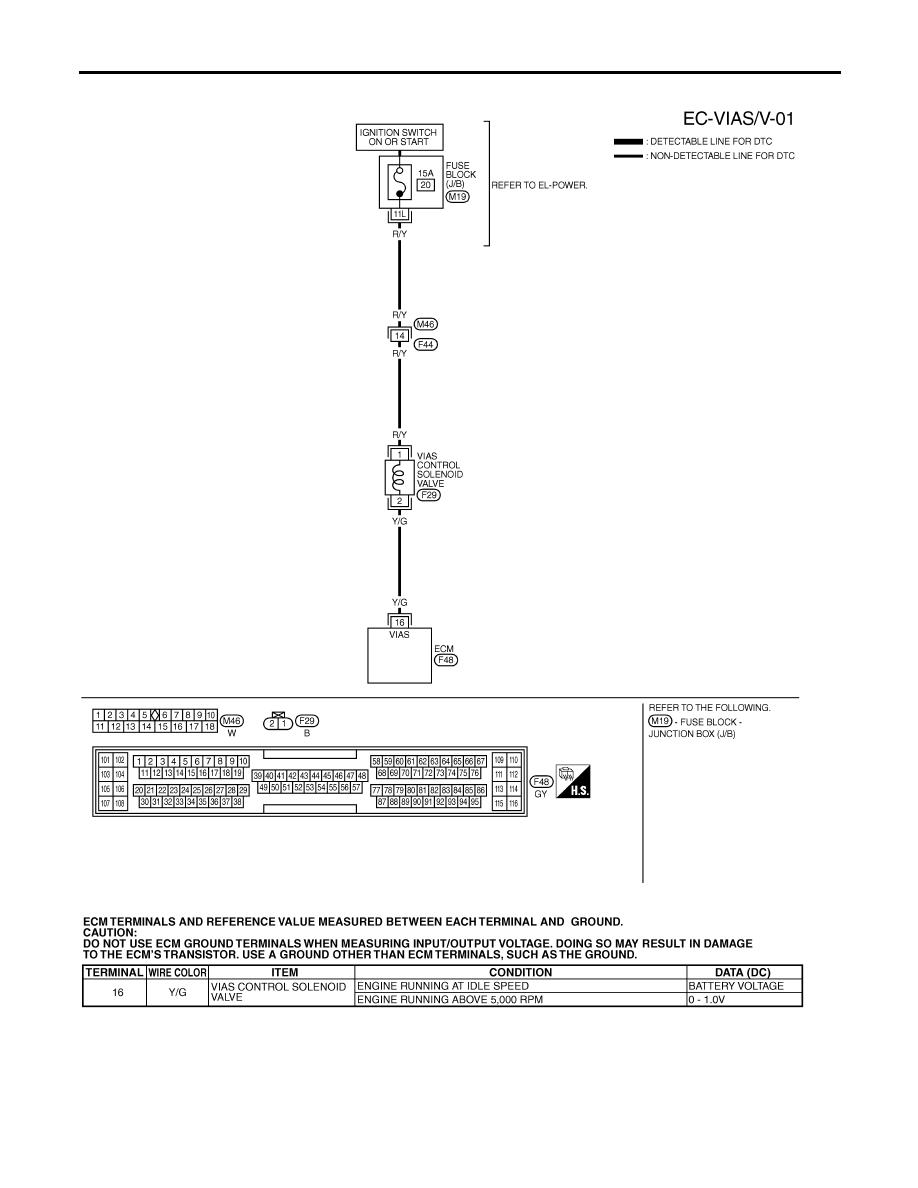 Infiniti I30 A33 Manual Part 322 3 Terminal Solenoid Wiring Diagram