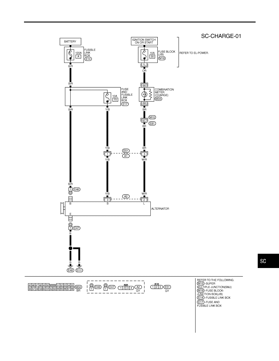 2001 infinity i30 a33 electrical system troubleshooting wiring infiniti i30 a33 manual part 583 2001 infinity i30 a33 electrical system troubleshooting wiring