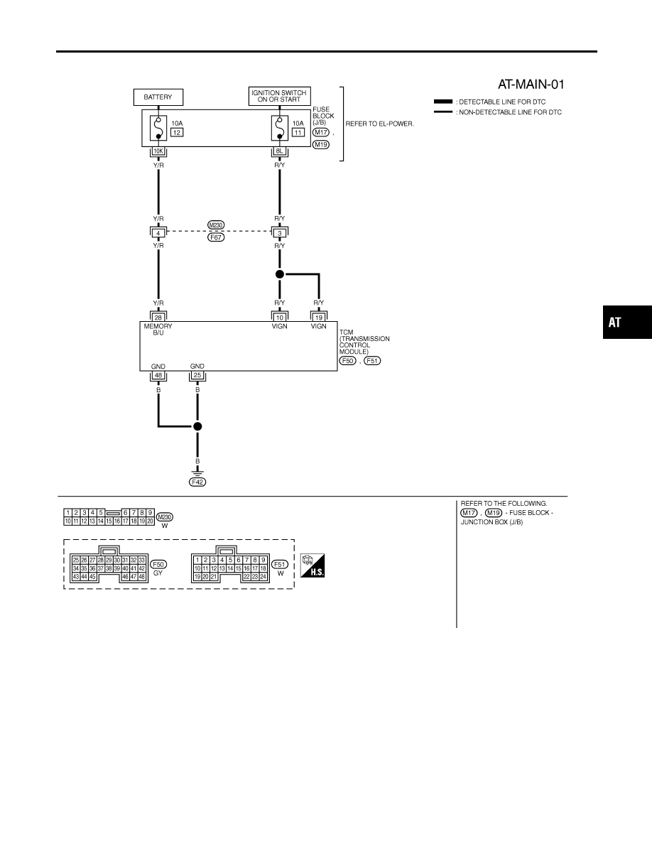 2004 Infiniti I 35 Wiring Diagram Free For You 2003 I35 Fuse Box Black Problems With