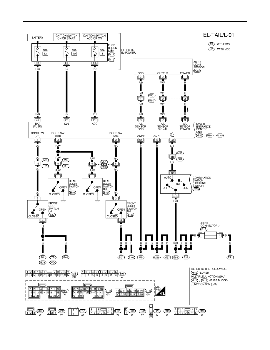 Fantastic Apexi Avcr Wiring Diagram Festooning Best Images for