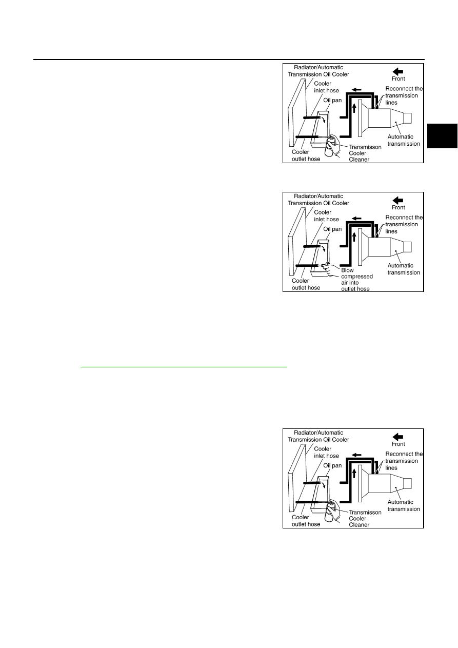 Infiniti M35 M45 Y50 Manual Part 23 Transmission Diagrams