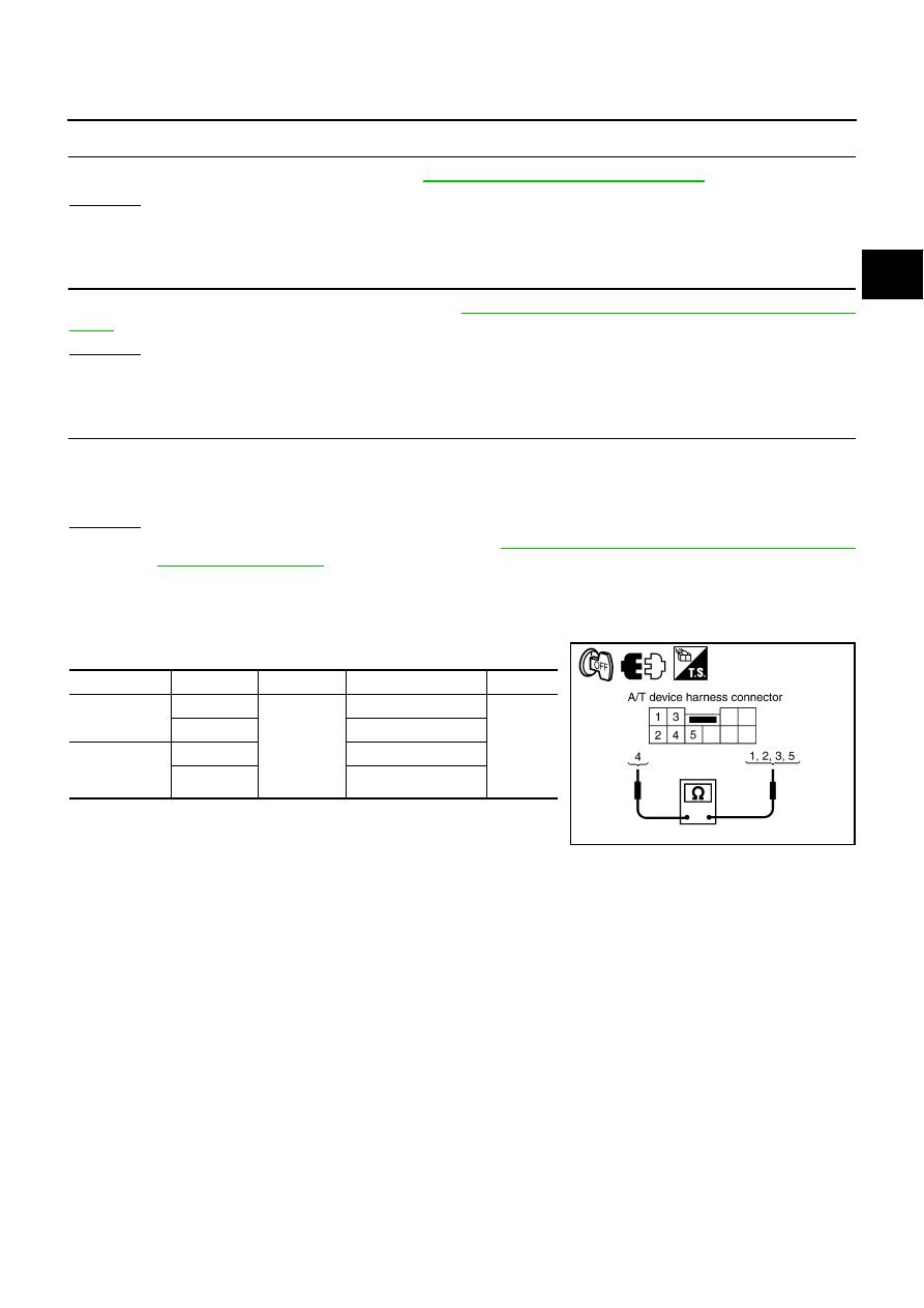 Infiniti M35/M45 Y50  Manual - part 62