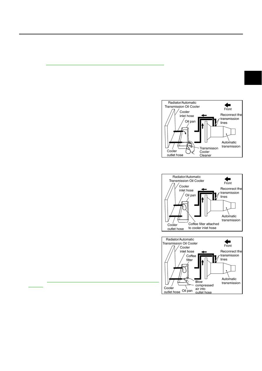 Infiniti M45 Y34 Manual Part 33 Transmission Diagrams