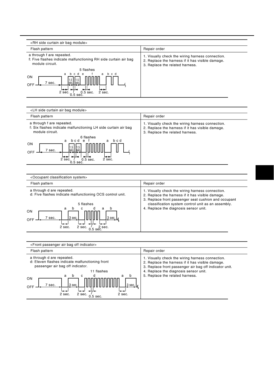 Infiniti Q45. Manual - part 870 on