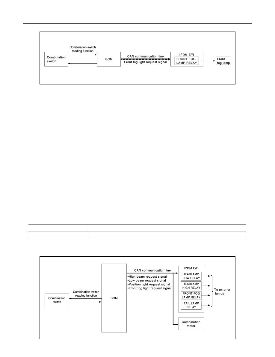 Infiniti qx56 z62 manual part 682 manual part 682 sciox Image collections