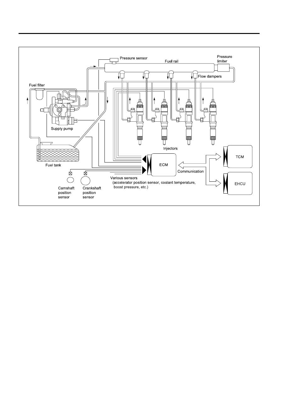Isuzu N-Series  Manual - part 735