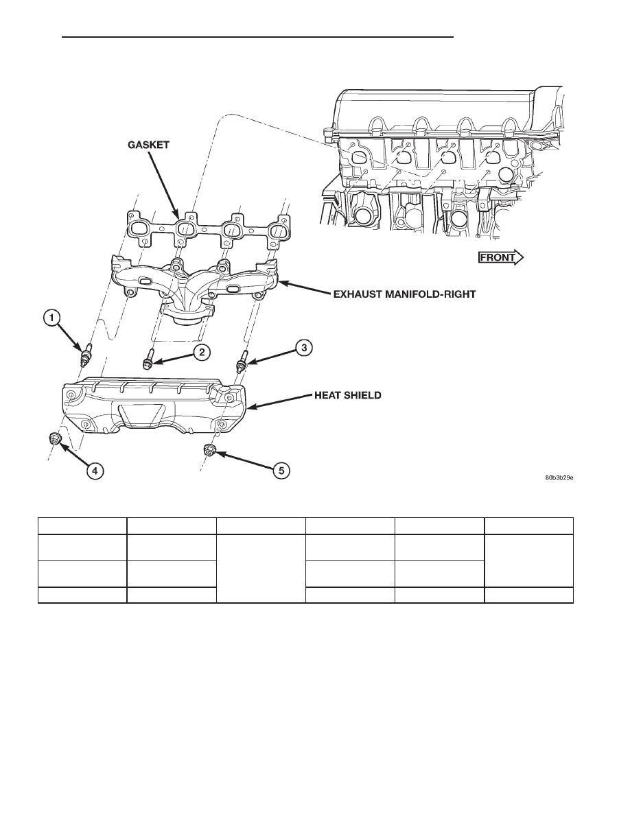 Jeep Grand Cherokee WJ  Manual - part 332