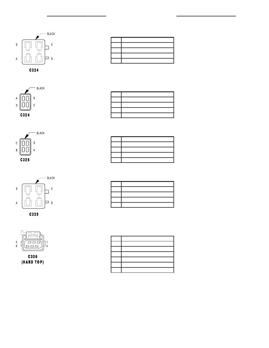 Jeep Wrangler Tj Manual Part 396 Hardtop For Wiring Diagram C324 Black Body Side Cav Circuit
