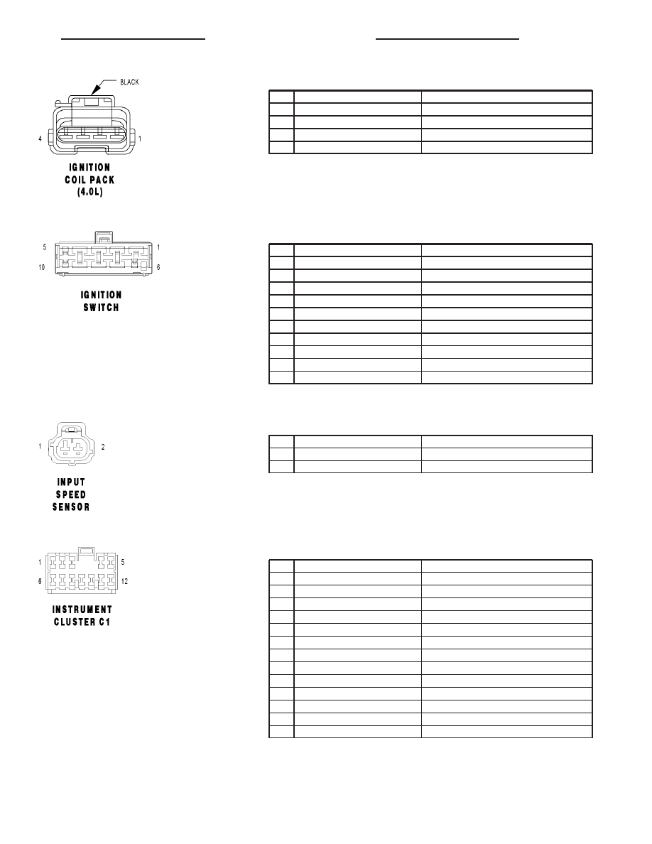 Jeep Wrangler Tj Manual Part 399 Coil Pack
