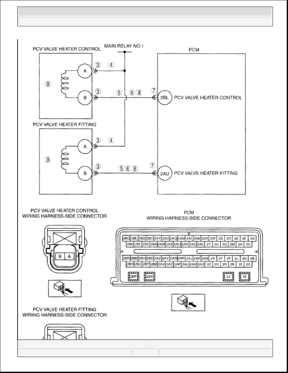 Mazda Cx 9 Trailer Wiring Diagram - Center Wiring Diagram mug-manual -  mug-manual.iosonointersex.itiosonointersex.it