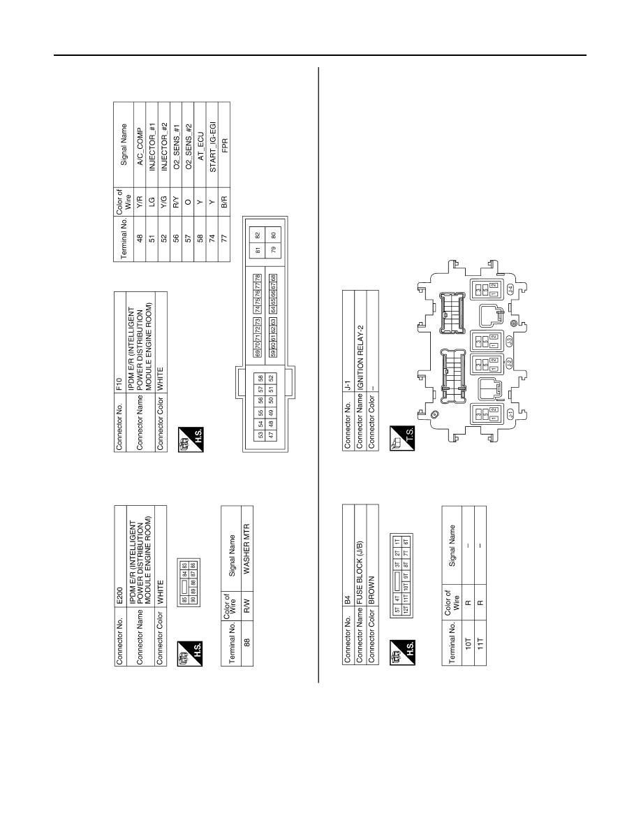 Nissan Altima L32. Manual - part 1029 on