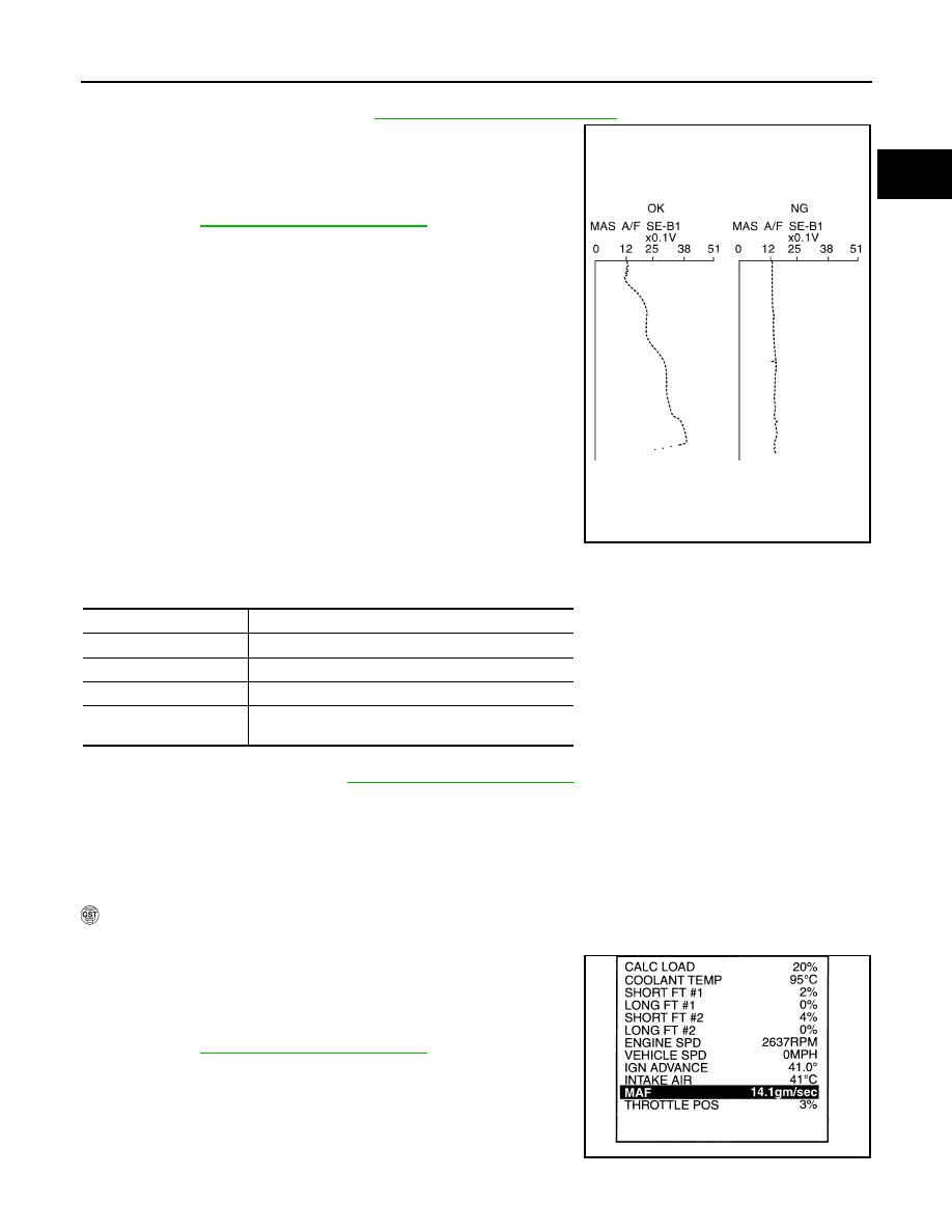 Nissan Navara D40 2010 Wiring Diagram