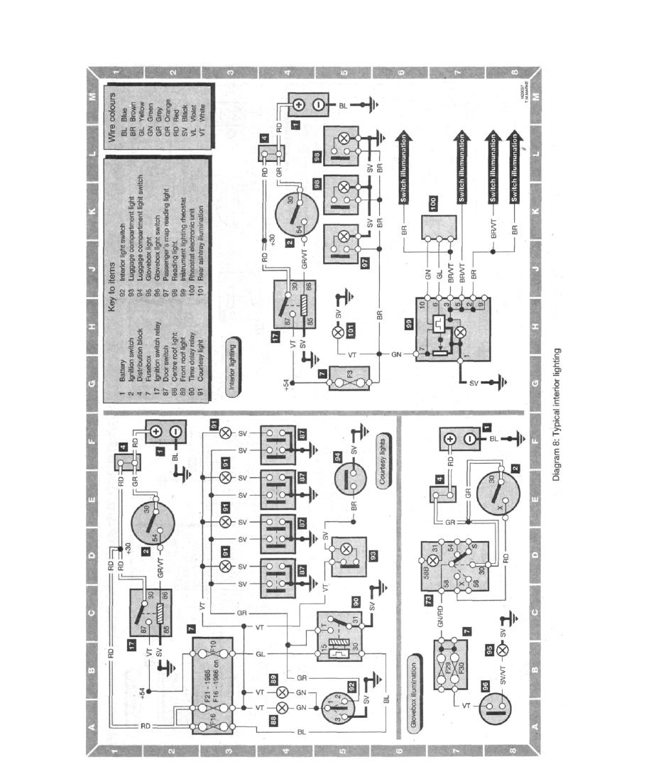 SAAB 9000. Manual - part 62 on alfa romeo wiring diagrams, assa abloy wiring diagrams, volvo wiring diagrams, gem wiring diagrams, ktm wiring diagrams, lincoln wiring diagrams, honda wiring diagrams, chevrolet wiring diagrams, delorean wiring diagrams, austin healey wiring diagrams, studebaker wiring diagrams, mercury wiring diagrams, vw wiring diagrams, mahindra wiring diagrams, bmw wiring diagrams, plymouth wiring diagrams, excalibur wiring diagrams, mitsubishi wiring diagrams, triumph wiring diagrams, mini cooper wiring diagrams,