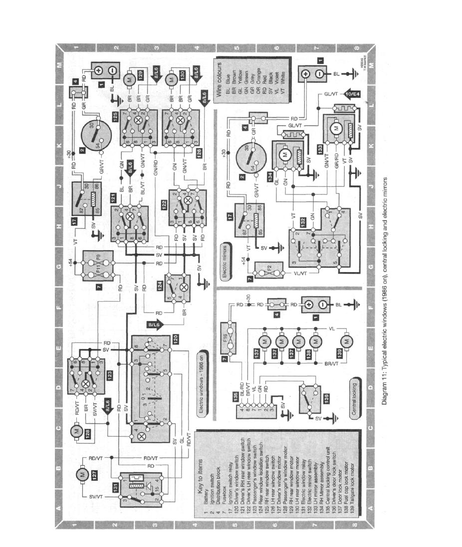 Saab 9000  Manual