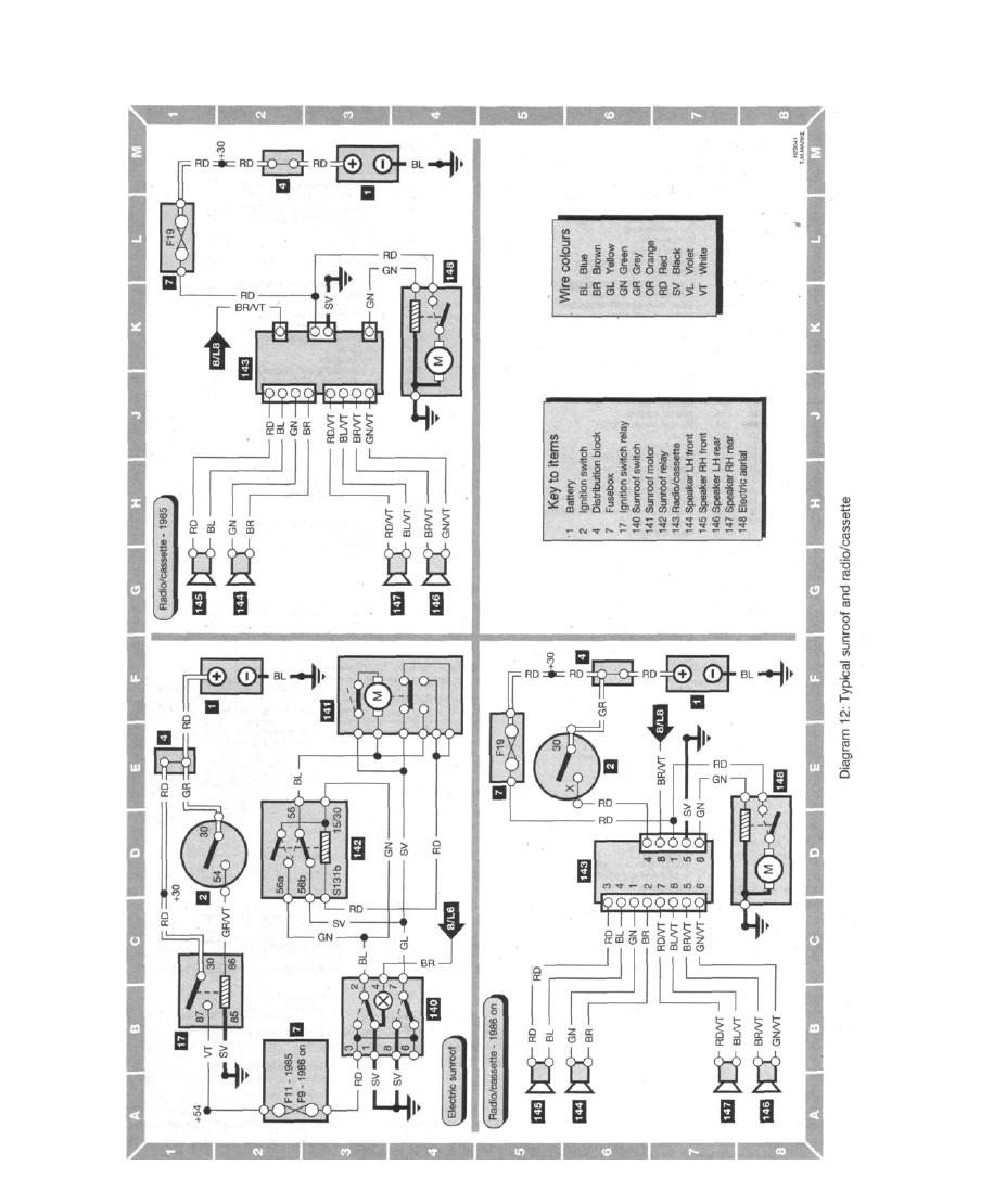 Saab 9000 Wiring Diagrams honda prelude wiring diagram saab ... Honda Prelude Wiring Diagram Horn on